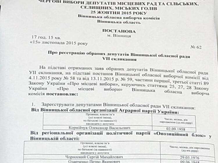 У Вінницькій облраді працюватимуть «потрібні» люди – Оппозиційний блок почистив список депутатів